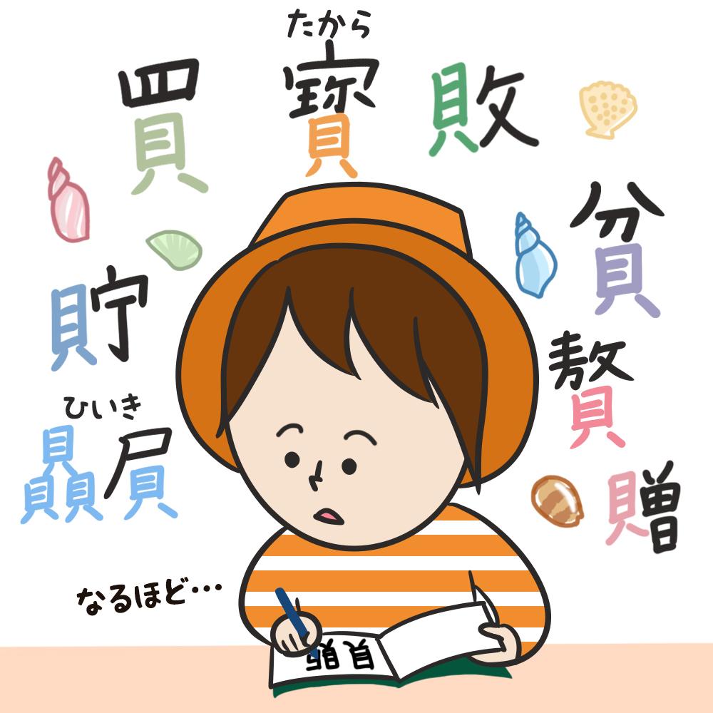 貝のつく漢字