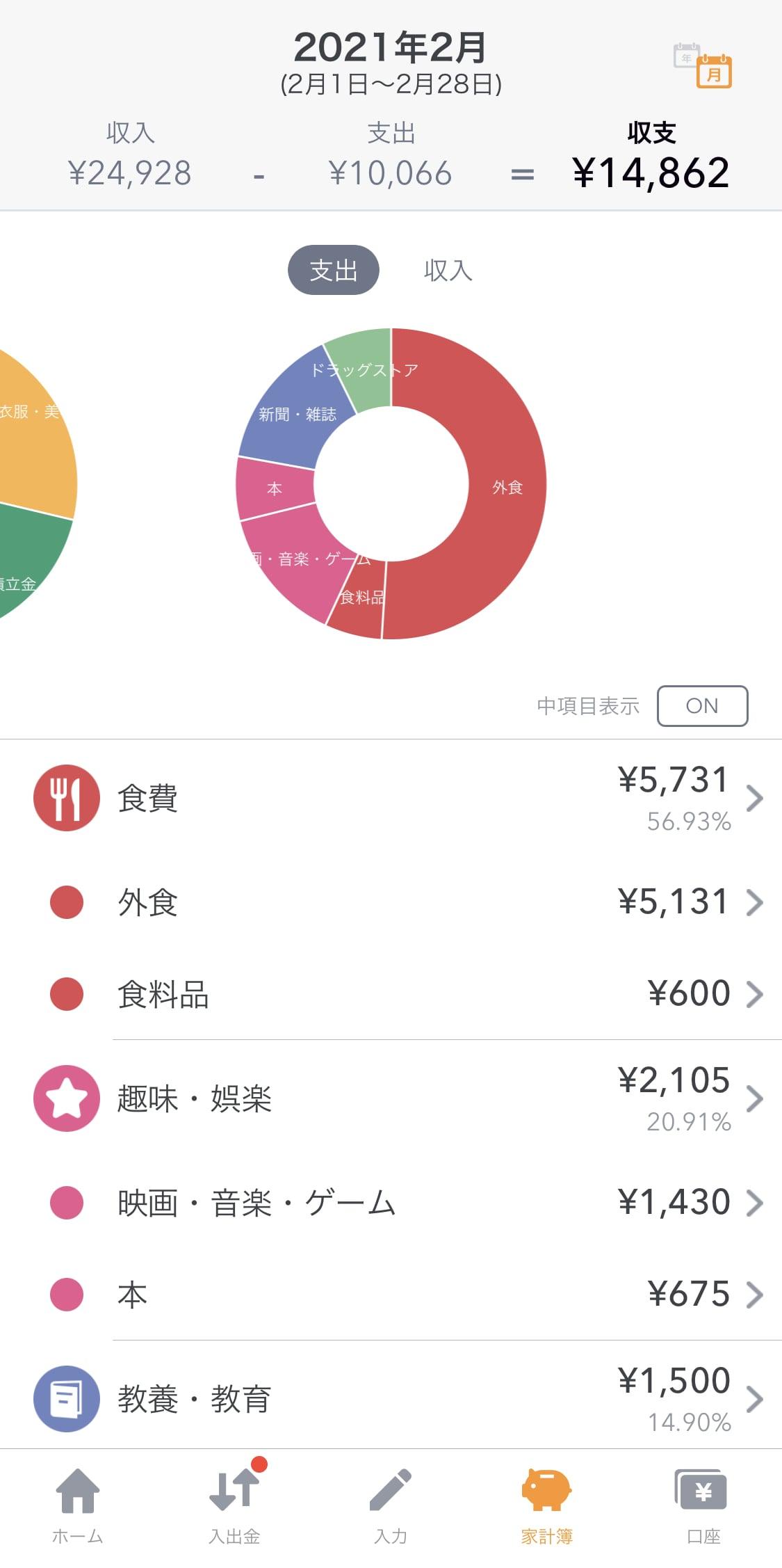 家計簿アプリ「マネーフォワード」の画面